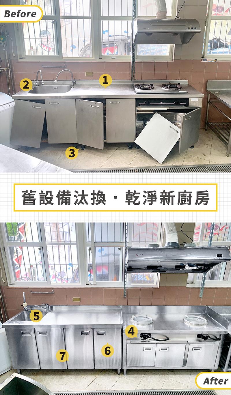 廚房設備汰換-安裝前後-廣昇不鏽鋼設計